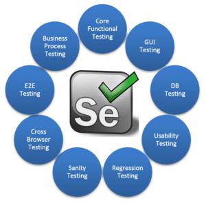 best selenium online training in hyderabad, selenium online training ,selenium chart , importance of selenium